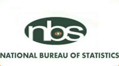 NBS, SMEDAN survey shows 41.5m MSMEs in Nigeria