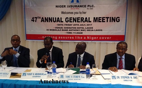 Niger InsuranceGross Premium hitsN5.9bn while assets base up 7% to close on N22.5bn