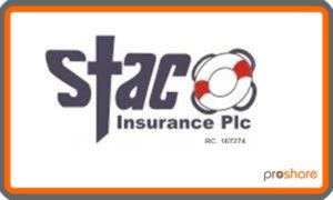 Staco denies violating regulatory rules