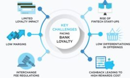 Challenges facing financial services systems and ways forward