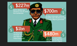 703,506 Poor Nigerians Receive N23.7bn from Abacha Loot -Report